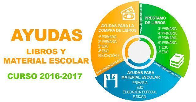 Ayuda para libros y material escolar en Galicia