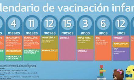Calendario de vacunas 2017 en Galicia