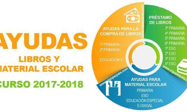 Galicia: ayuda libros y material escolar