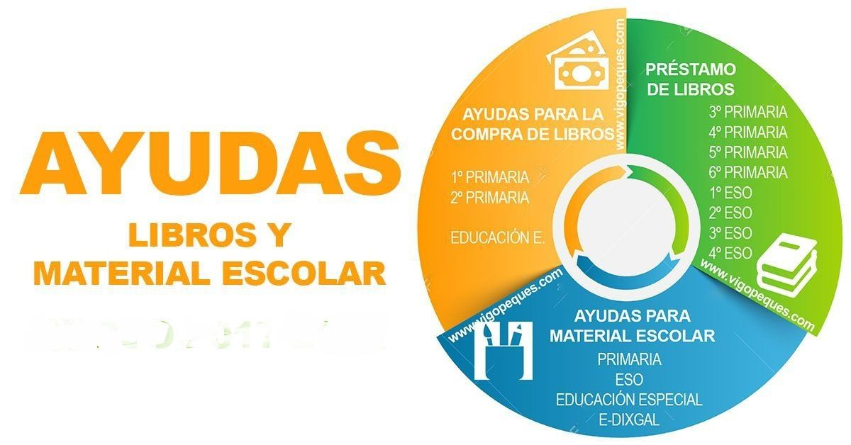 AYUDA LIBROS Y MATERIAL ESCOLAR