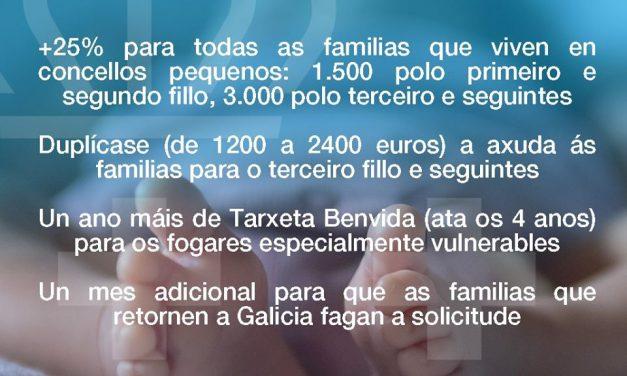 Tarjeta Bienvenida Xunta 2020: Novedades